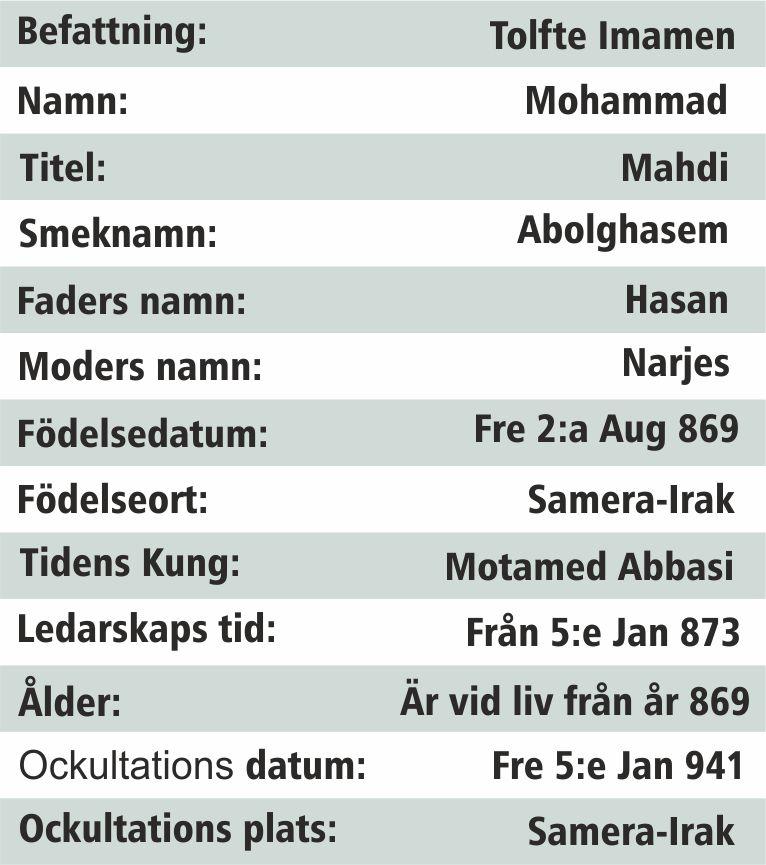 Fakta om Imam Mahdi (fvmh)